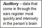 Text Box: Auditory – data that come in through the ears register most quickly and intensely in the person's brain